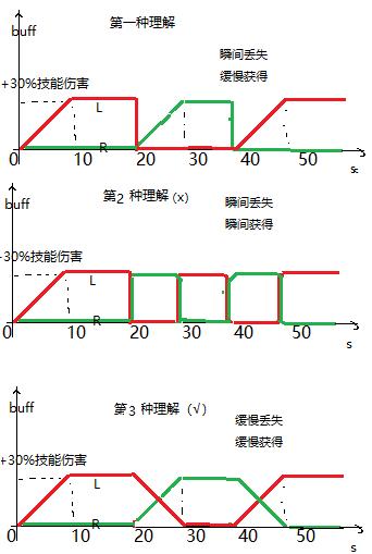 waveform_current.png
